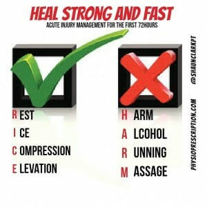 RICE injury treatment, heal strong and fast