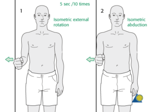 isometric rotator cuff strengthening exercise