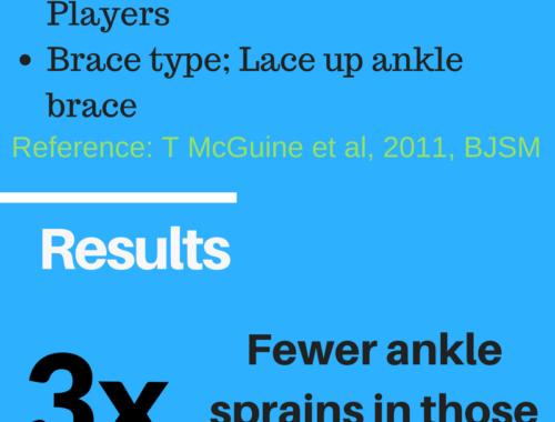 ankle brace for sprain running