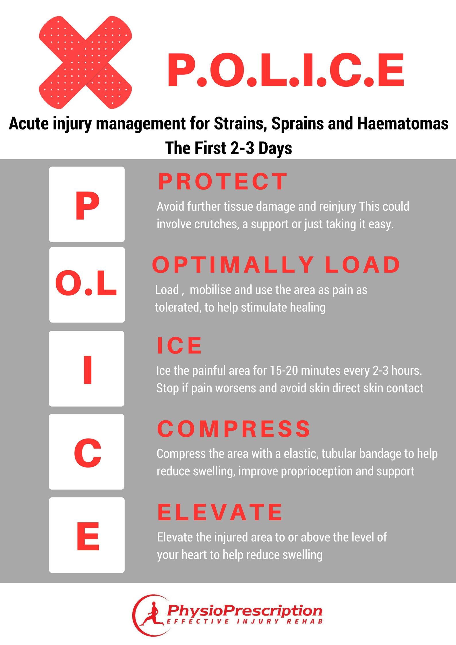 POLICE acute ankle sprain treatment heal fast
